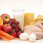 Hrana  (namirnice) bez glutena spisak