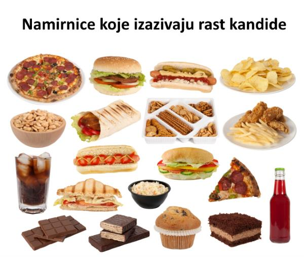 anti kandida ishrana